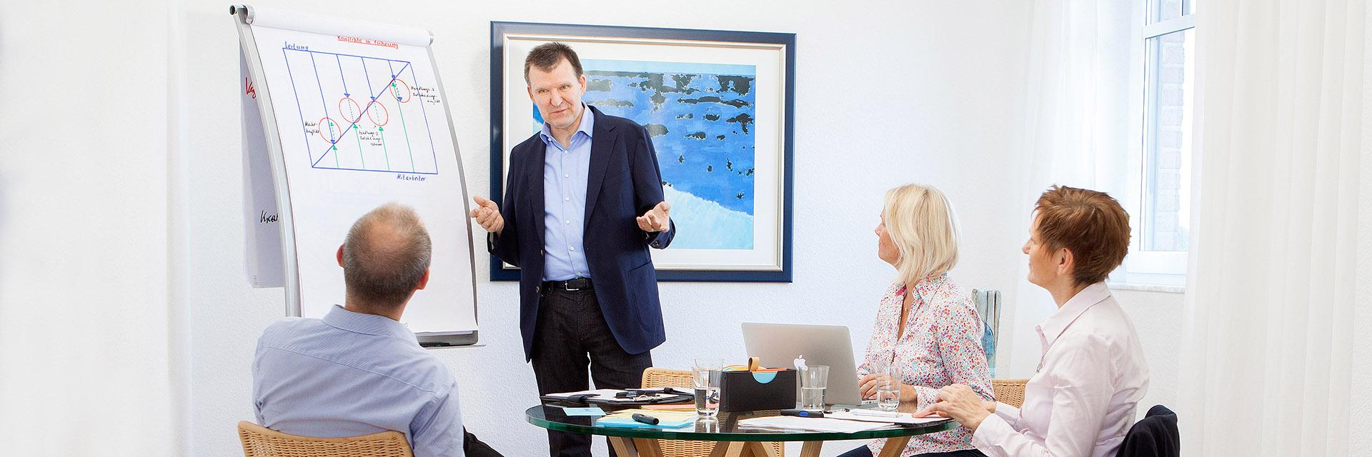 vD-Organisationsberatung Gabriele und Martin van Ditzhuyzen